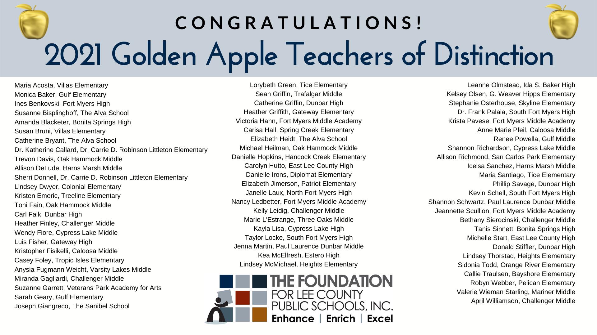 Teachers of Distinction 2021